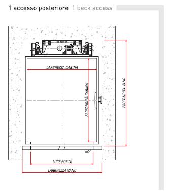 Propriet familiare dimensioni minime ascensori privati for Dimensioni ascensore